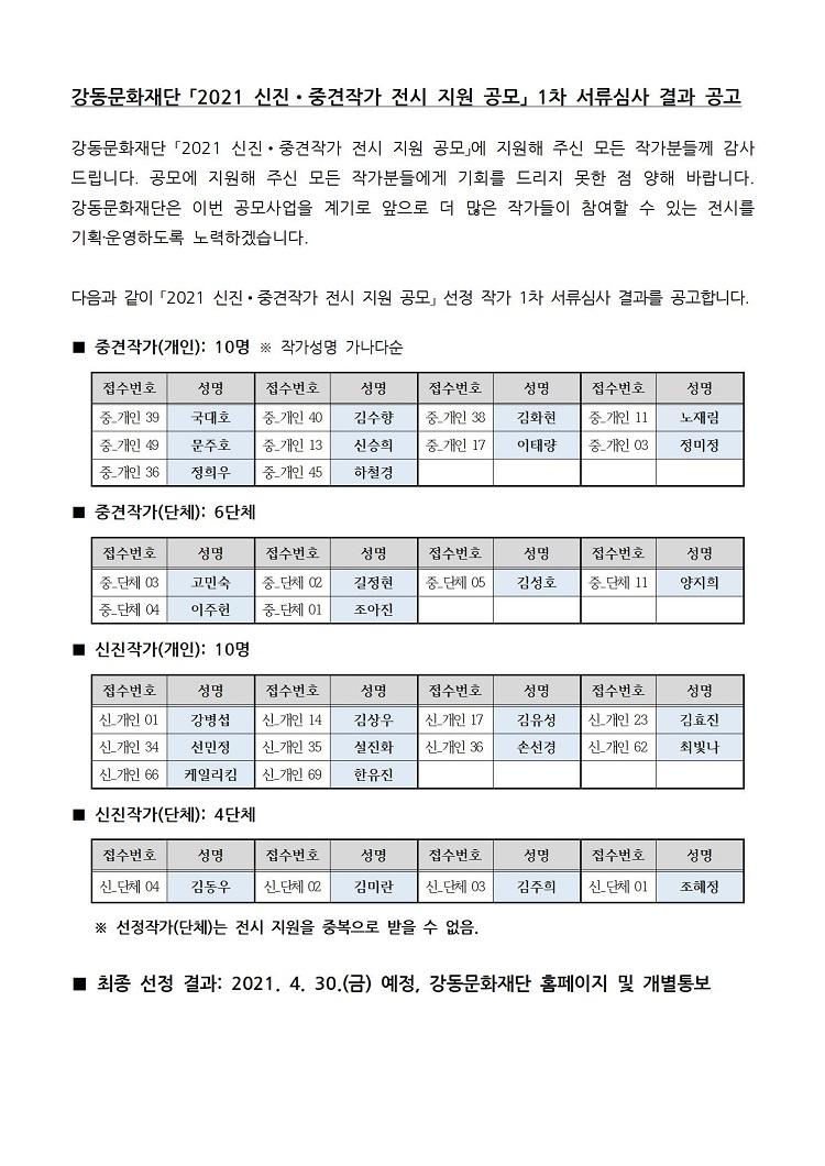 강동문화재단 2021 신진, 중견작가 전시 지원 공모 1차 서류심사 결과 공고